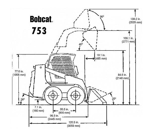 Габариты Bobcat 753
