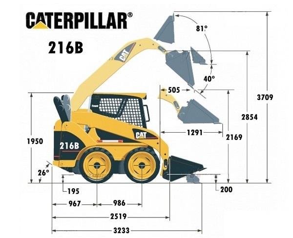 Габариты Caterpillar 216B