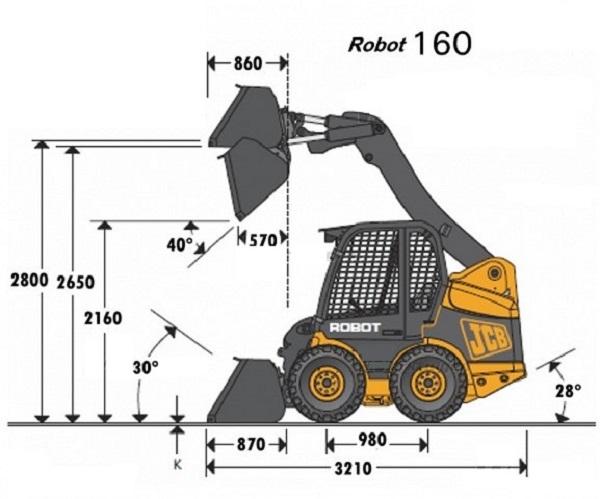 Габариты JCB Robot 160
