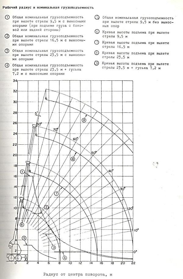 Рабочая схема Kato NK 16