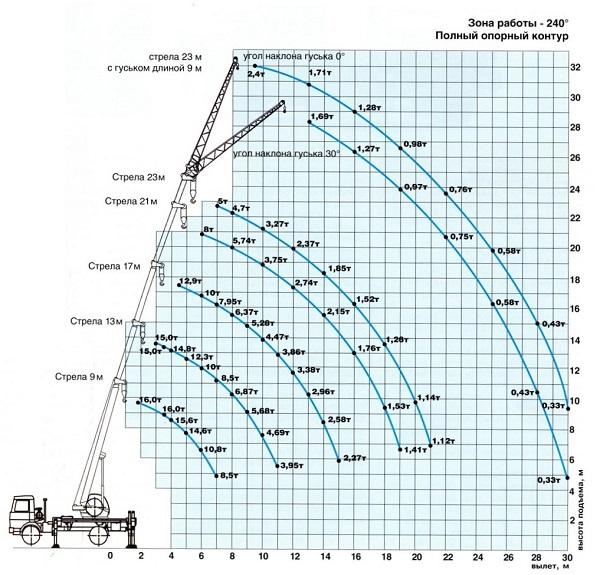 Схема работы КС-35715